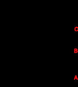 A- Nedredelen  B- Silen  C- Överdelen